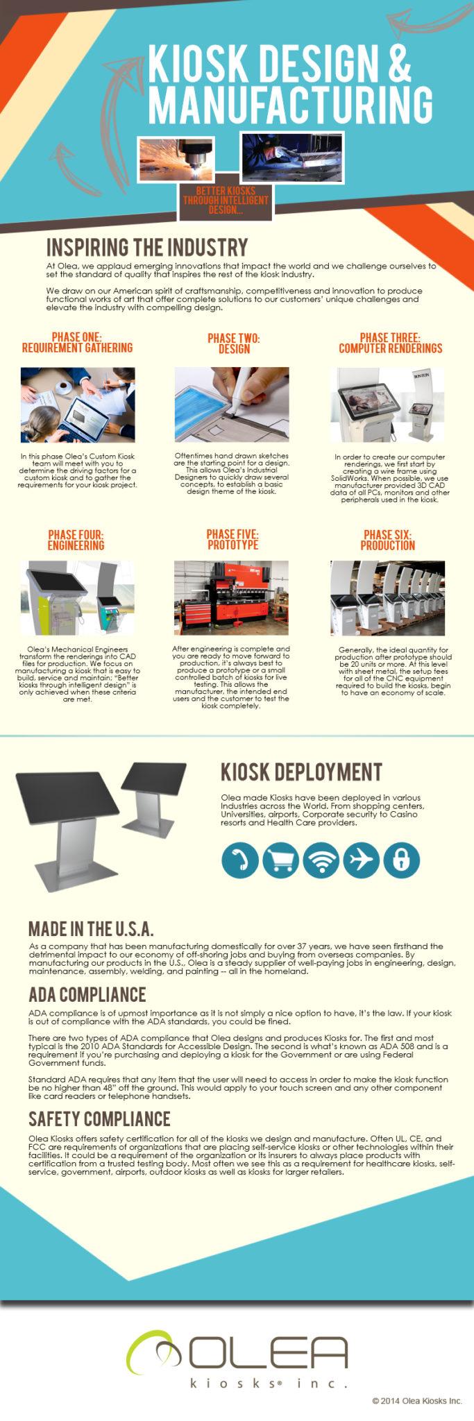 Olea Kiosk Design & Manufacturing