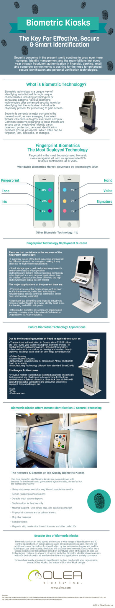 Olea Custom Biometric Kiosks