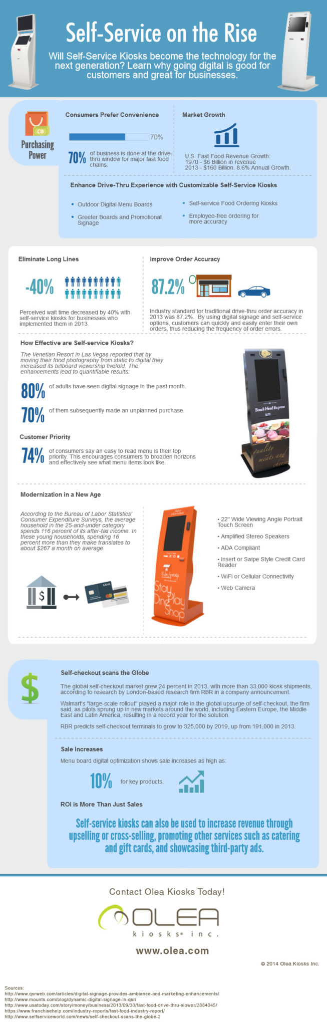 Olea Self-Service Checkout Infographic