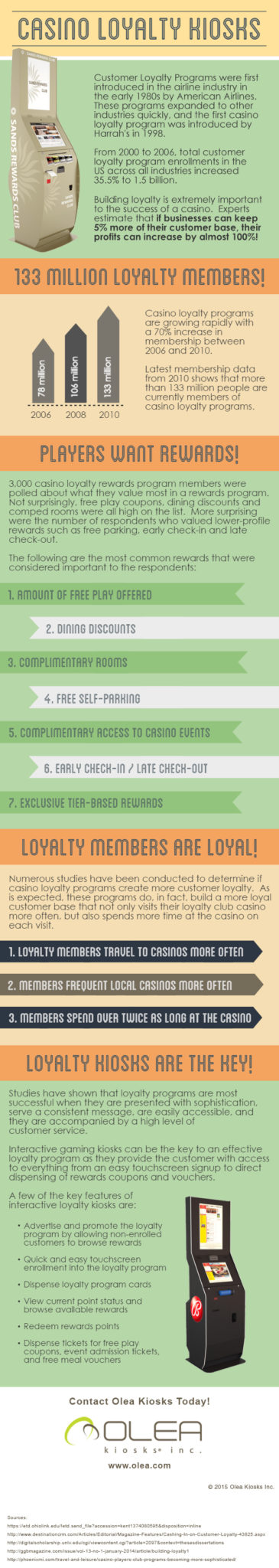 casino loyalty programs