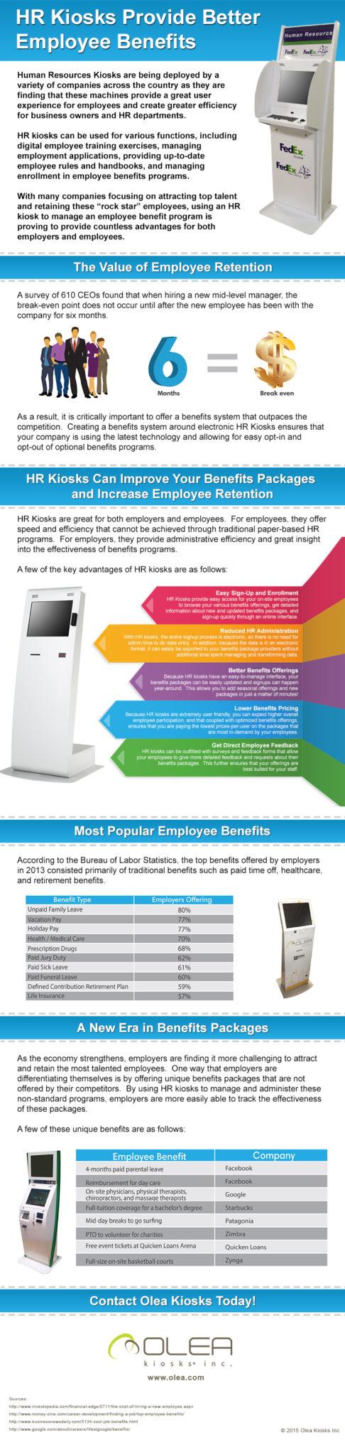Better Employee Benefits through HR Kiosks