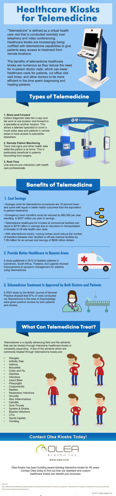 Telemedicine Healthcare Kiosks