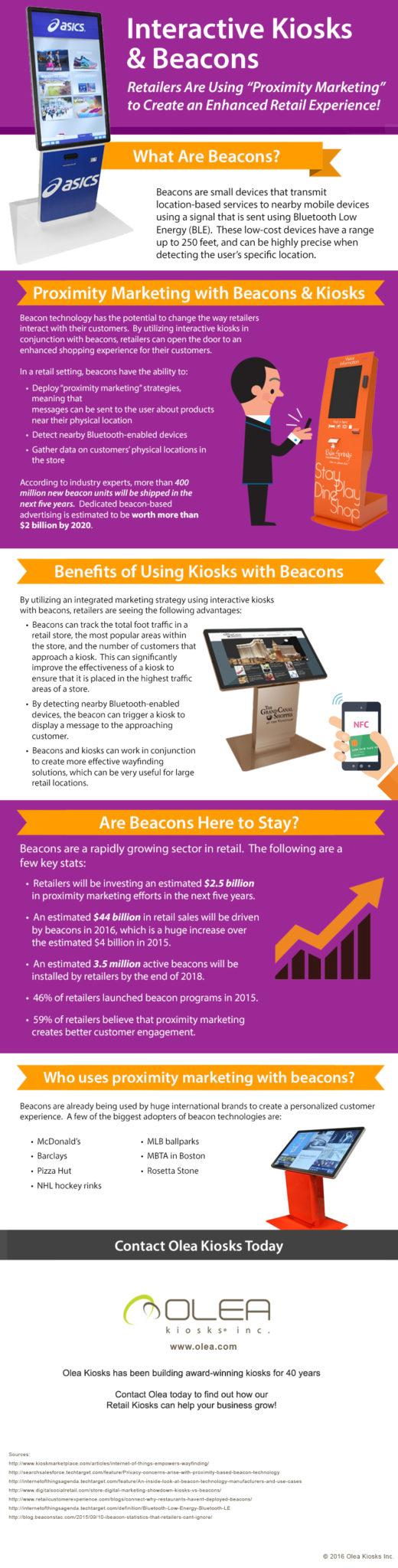 Interactive Kiosks & Beacons for Proximity Marketing