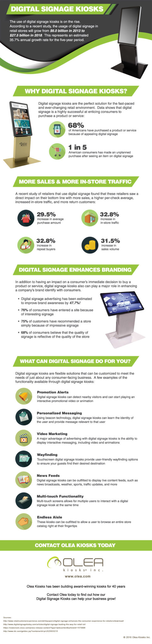 Digital Signage Kiosks - Infographic
