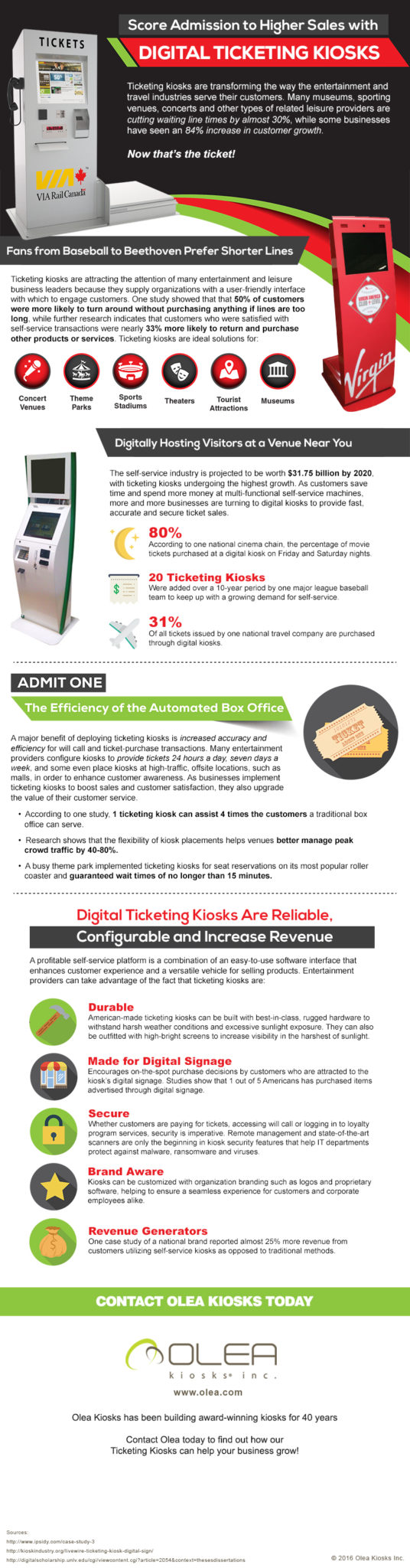 Ticketing Kiosks - The Key to Shorter Lines and More Revenue